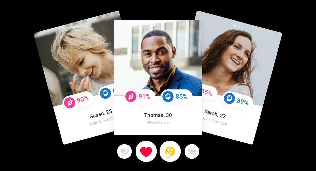 do online matchmaking tests work